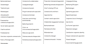Communicatieprofessionals Van Ruler